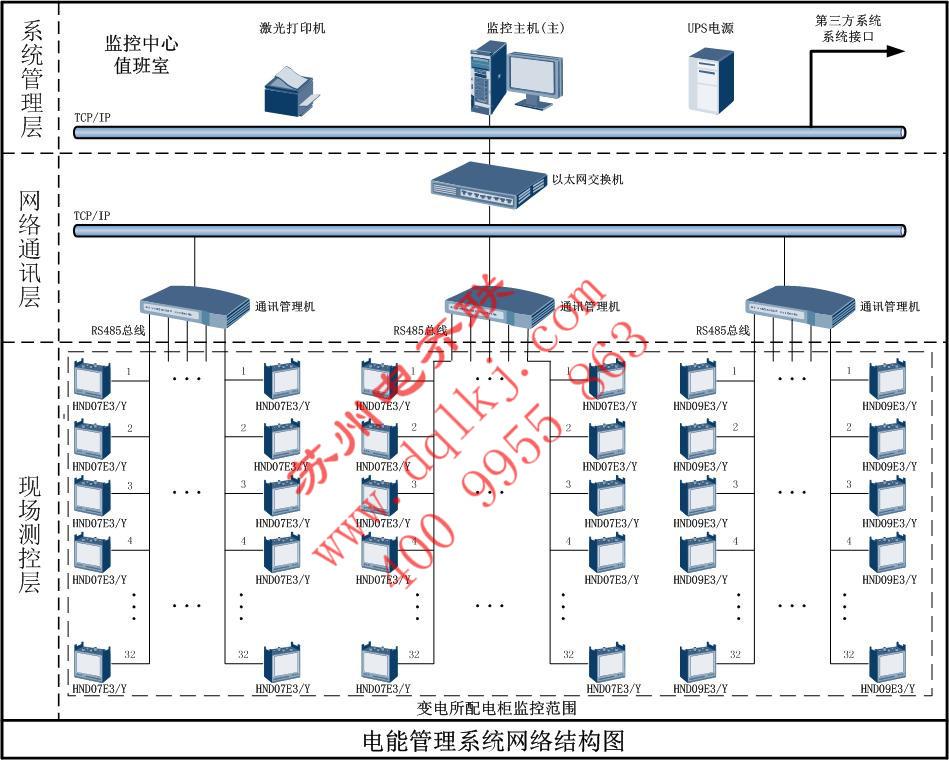 系统网络拓扑图 - 盐城国投商务楼.jpg